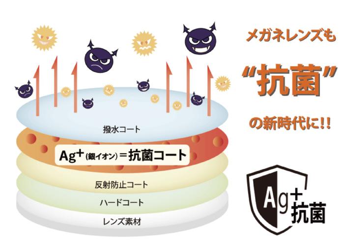 抗菌イメージ